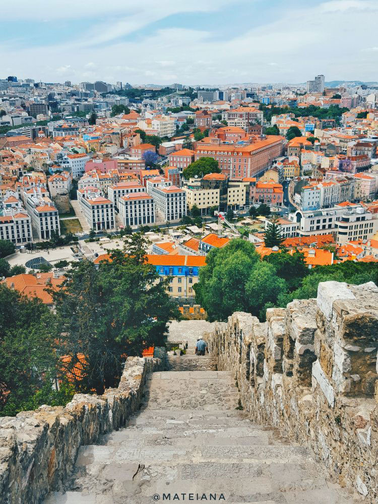 Lisbon-from-above-at-Sao-Jorge-Castle